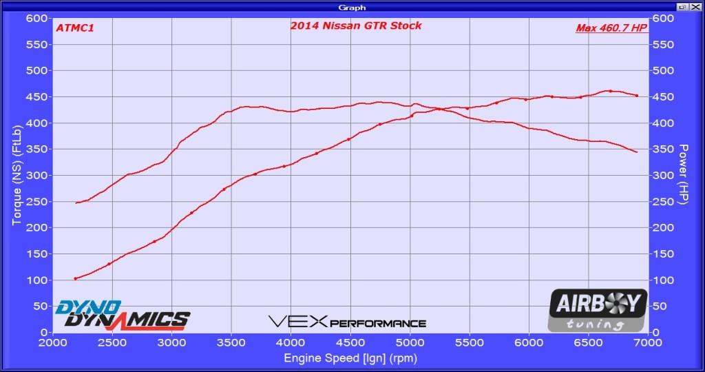 2014 GTR stock 271319