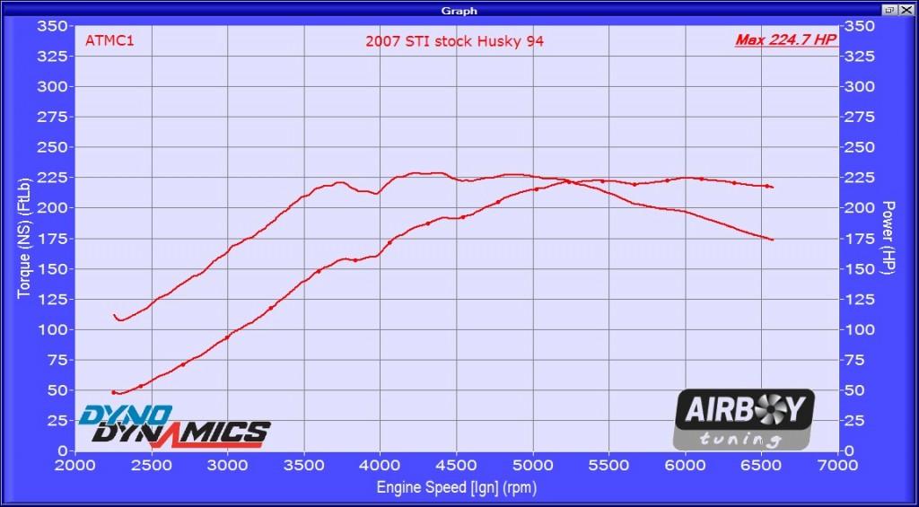 2007 Stock STI Husky94