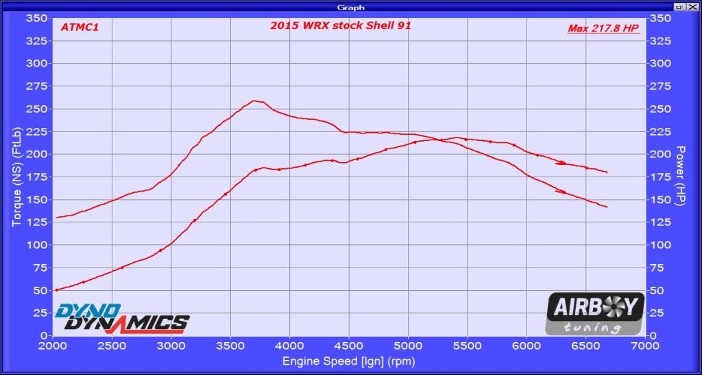 2015 WRX stock 805166